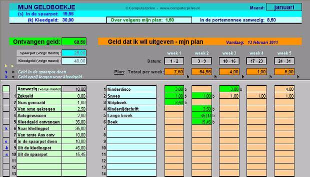 Het huishoudboekje van computerprive.nl dat als huishoud planner je ...